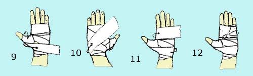 Как правильно наматывать бинты для бокса