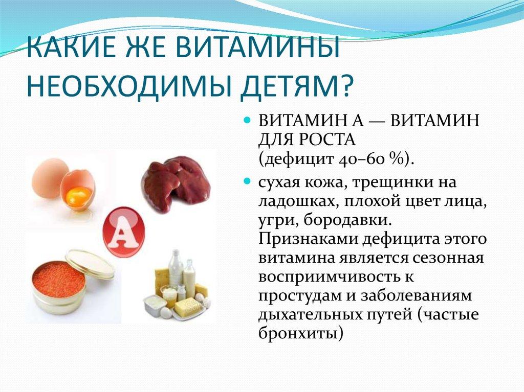 Витамины и что о них необходимо знать