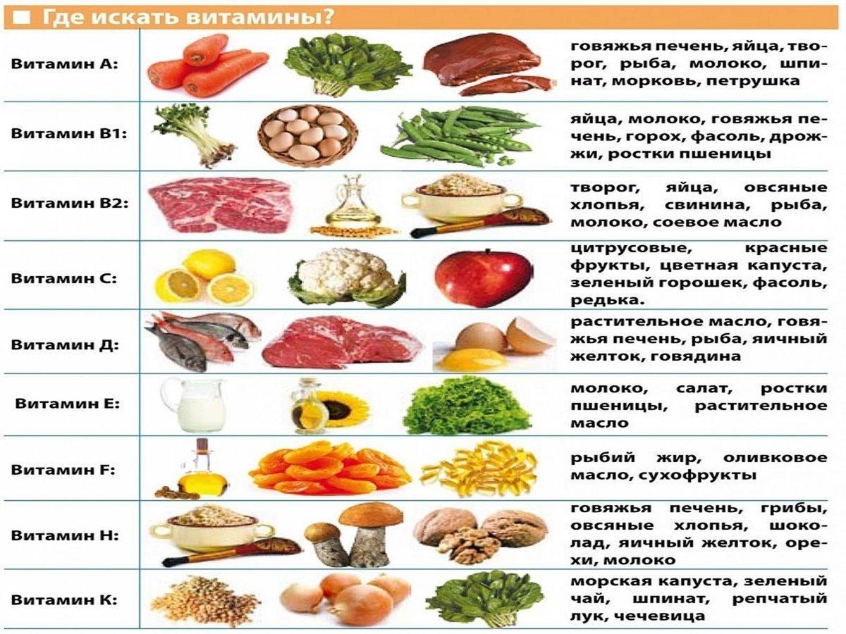 10 шагов здорового питания - статьи о диетологии