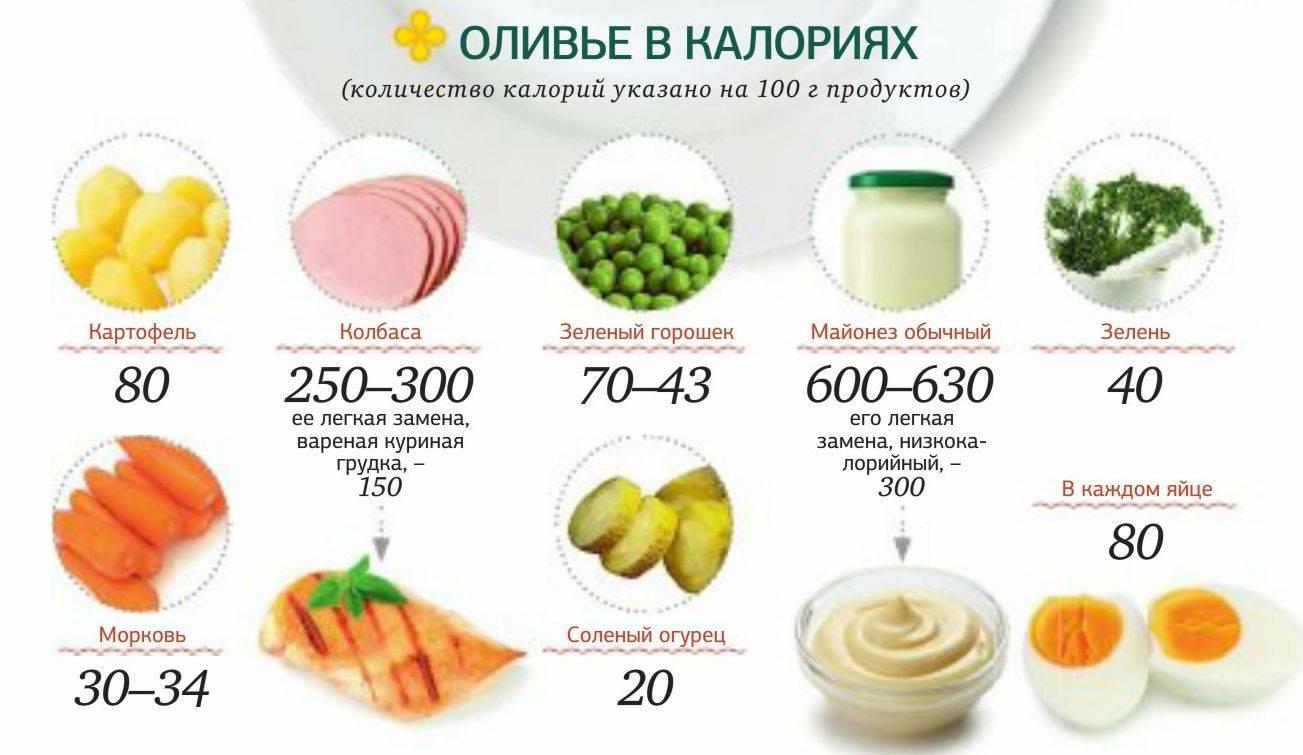Норма калорий: сколько нужно человеку в день