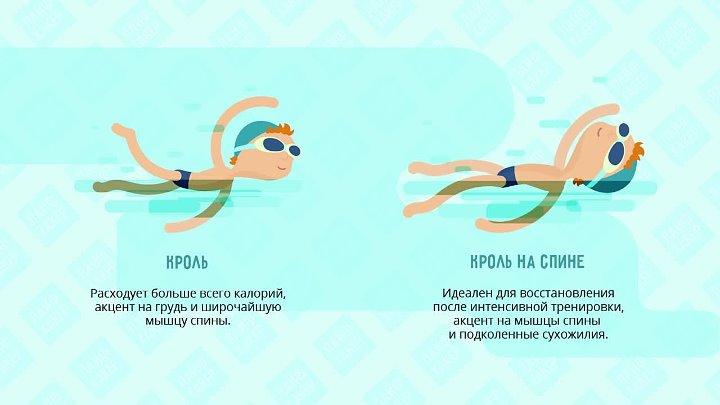 Основные противопоказания к плаванию и занятиям в бассейне