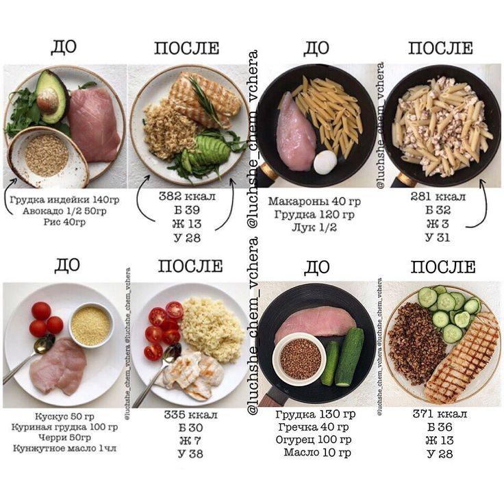 Чем полезен кешью. состав ореха, свойства, калорийность, диета