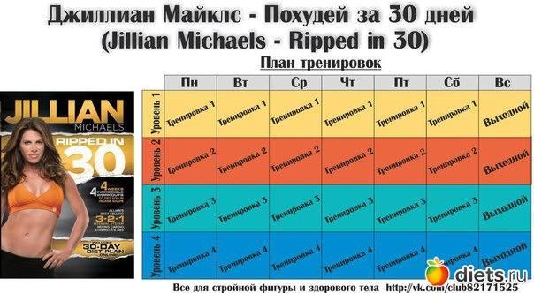 """Джиллиан майклс: стройная фигура за 30 дней 1,2,3 уровень (30 day shred) — """"fito"""" — красота и здоровье"""