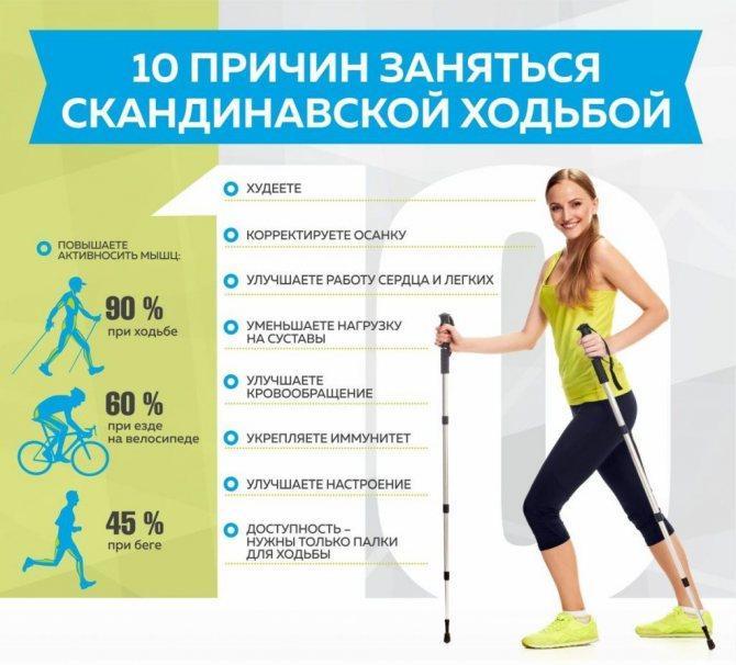 Чем полезна ходьба пешком для здоровья