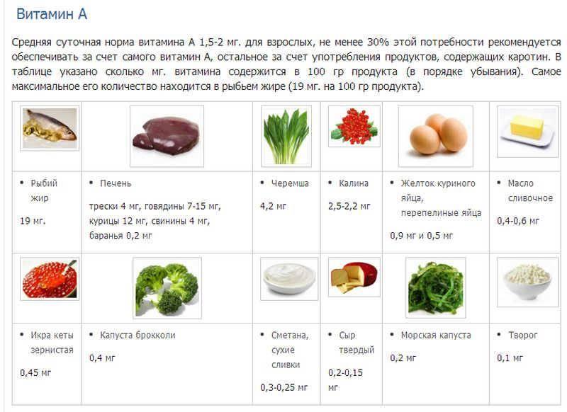 Продукты, богатые витамином d для вашего рациона
