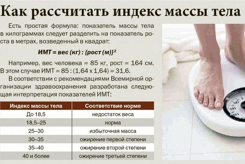 Формула и таблица расчета идеального веса. | таблица расчета идеального веса