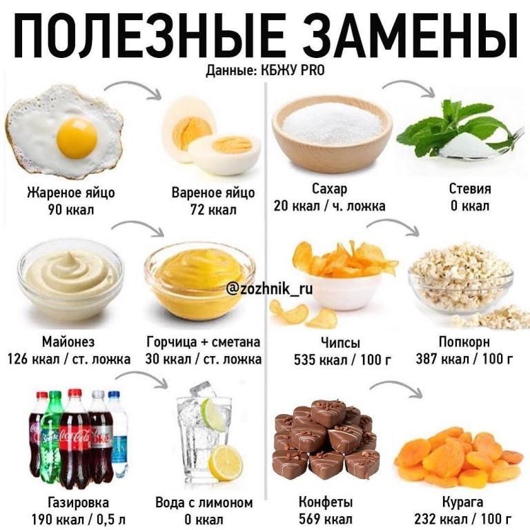 Зефир без сахара: рецепт домашний, можно ли есть его при диабете