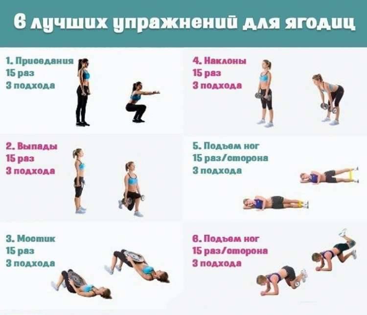 Эффективные упражнения для поднятия ягодиц. как поднять попу в домашних условиях
