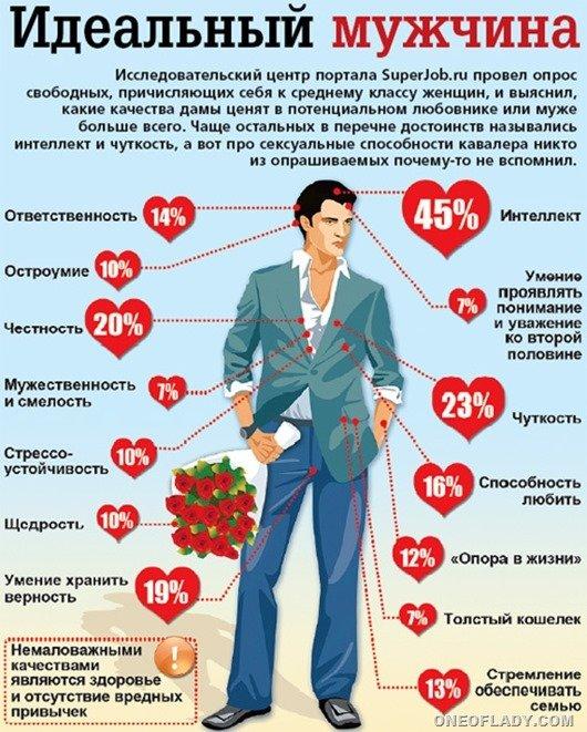 Кто такой настоящий мужчина: 27 качеств и признаков | mental sky