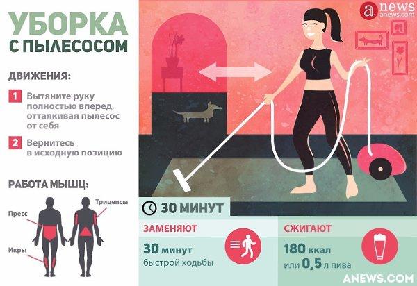 Сколько калорий ты на самом деле сжигаешь во время тренировки (мы все посчитали)   lisa.ru