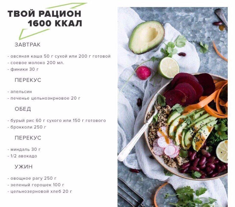 Бюджетный праздничный стол 2020: вкусное, но полезное меню с рецептами