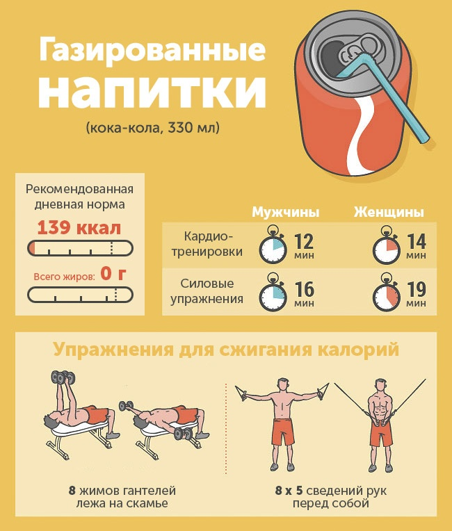 Сжигают ли тренировки на холоде больше калорий? – зожник  сжигают ли тренировки на холоде больше калорий? – зожник