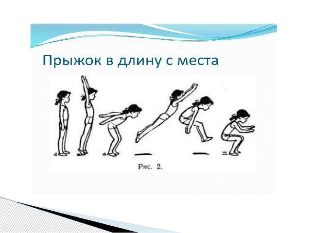 Урок: «прыжок в длину с места. упражнения для подготовки к зачету и улучшения результата».