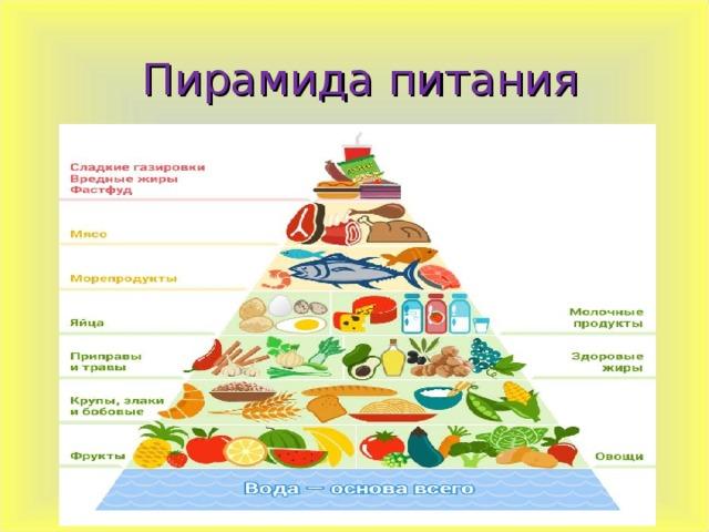 Из чего состоит пирамида здорового питания   клиника эксперт