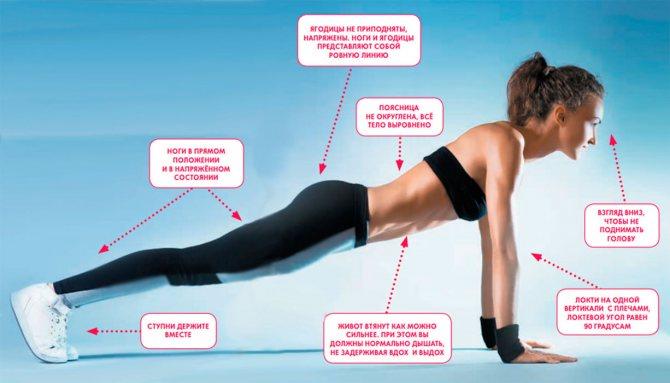 Обратная планка упражнение как правильно делать