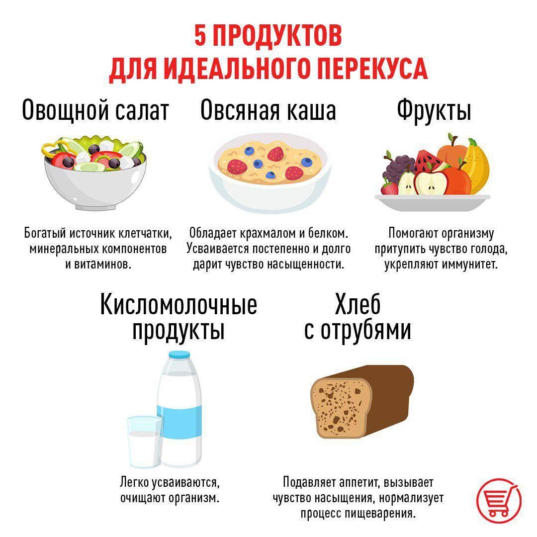 » вареная диета