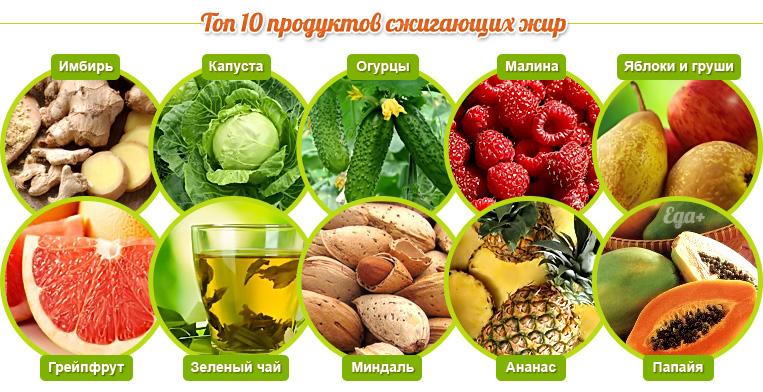 Какие фрукты можно есть при похудении: для выведения жира - о фруктозе
