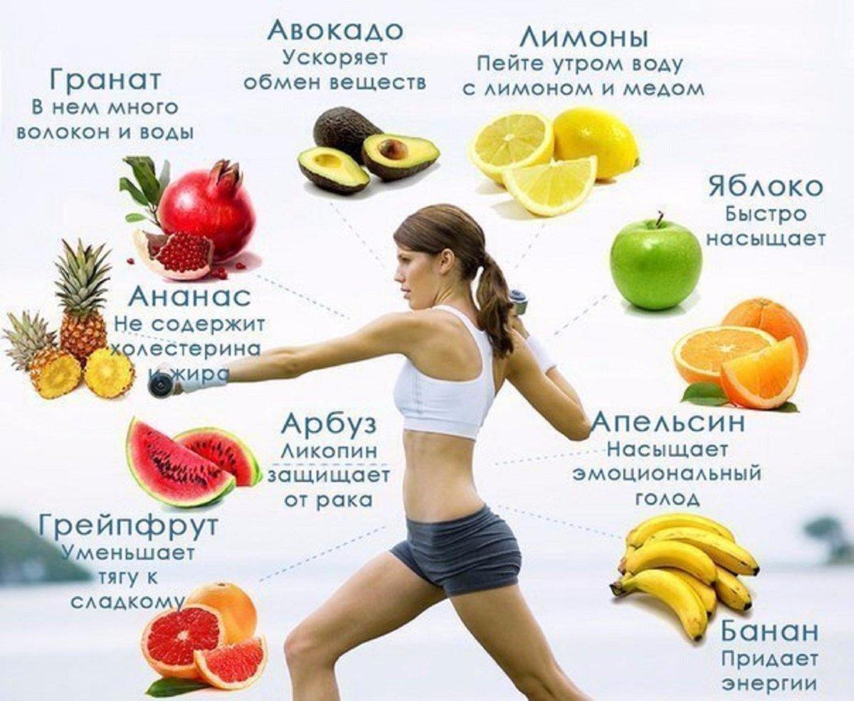 Как и когда правильно употреблять есть фрукты овощи ягоды сочетать