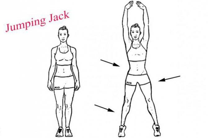 Рефлексотерапия, jumping jack, правильное дыхание и еще 4 способа быстро поднять себе настроение