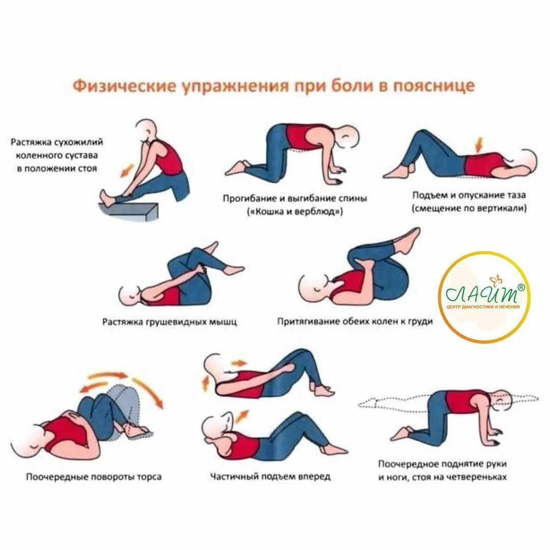 Обезболивающие мази для спины