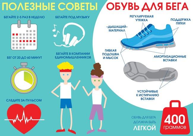 Как бегать чтобы похудеть