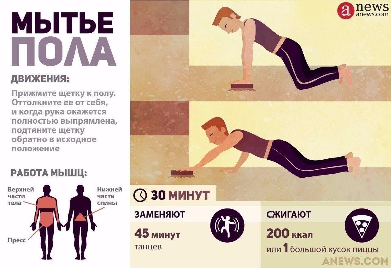 Эффективен ли бег на месте для похудения?