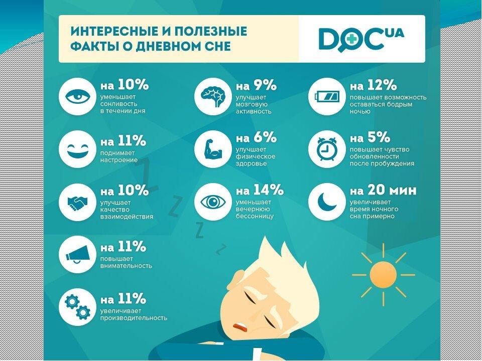 Как улучшить качество сна - wikihow