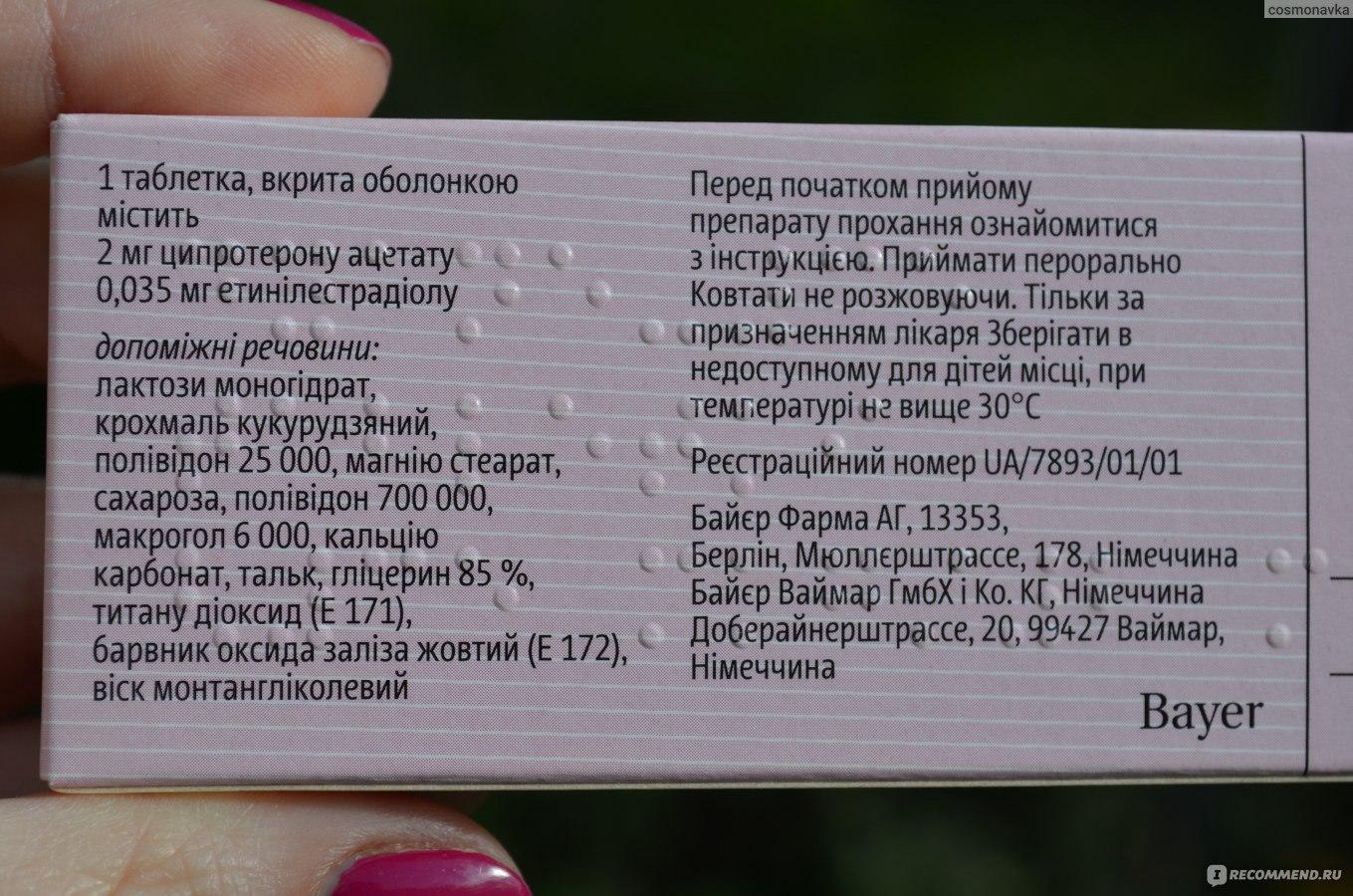 Можно ли набрать вес после противозачаточных таблеток и какие есть ок, не влияющие на набор?