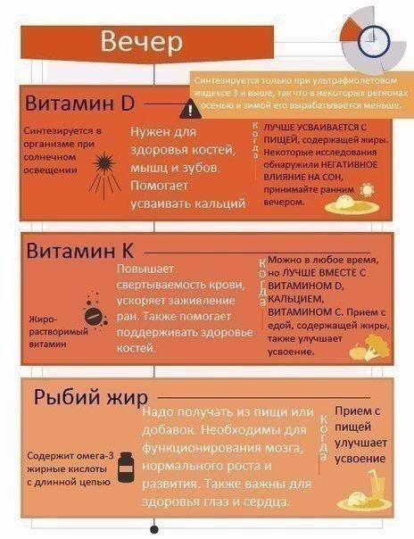Особенности приема витаминов группы в