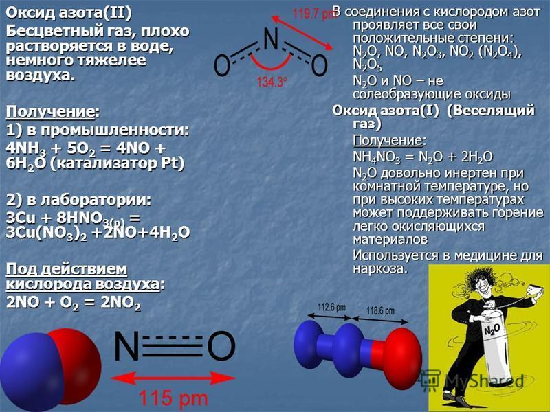 Донаторы оксида азота (no) в бодибилдинге: эффекты и влияние на организм
