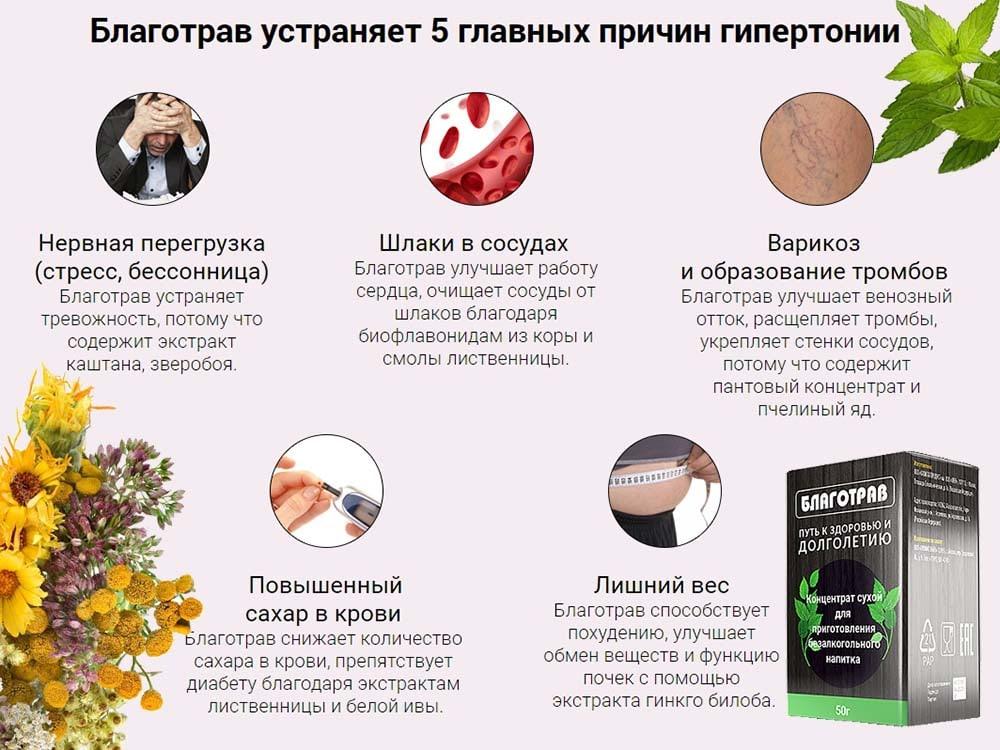 Как быстро поднять артериальное давление народными методами без лекарств