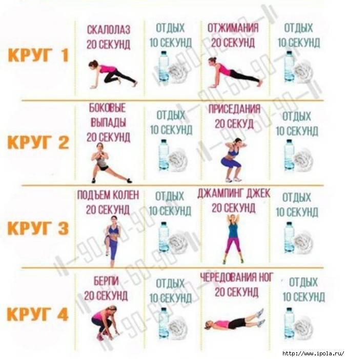 Табата упражнения для похудения
