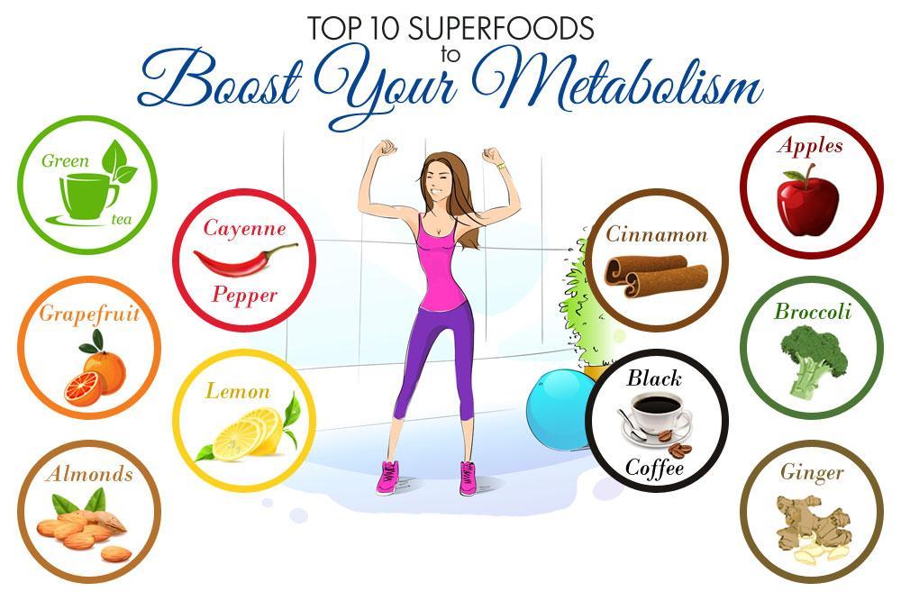 Как улучшить обмен веществ в организме, чтобы похудеть и улучшить здоровье?