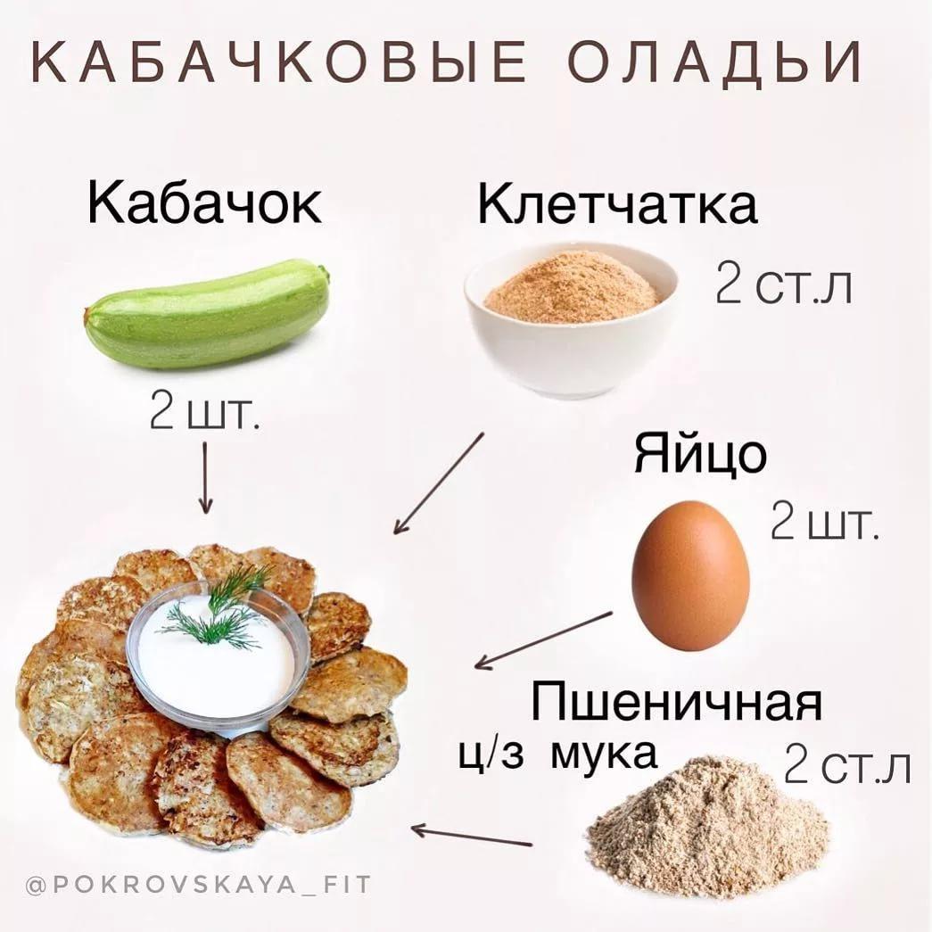 ? 7. рецептов домашнего хлеба, для пп- бутербродов.   здоровое питание
