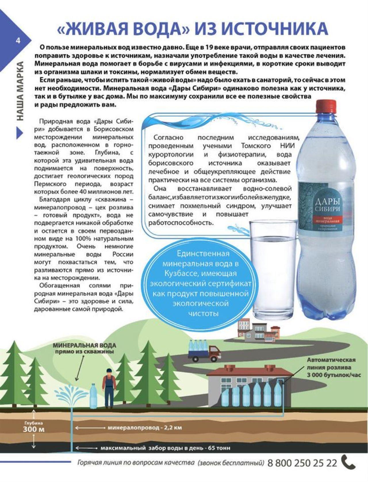 Жёсткая, «водородная», минеральная: 10 мифов о питьевой воде — wonderzine