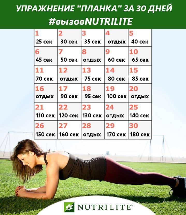 Упражнение планка, как правильно делать и сколько подходов | | похудейка24.ру