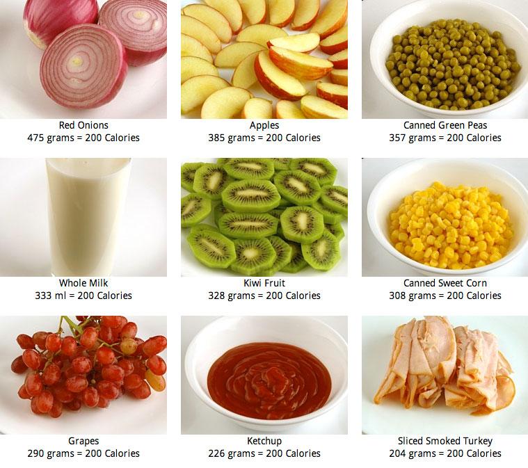 Какие орехи можно есть при похудении