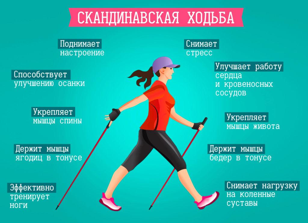5 упражнений, которые сжигают калории лучше бега