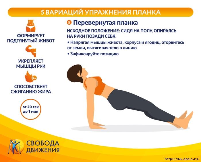 Упражнение планка для похудения - как правильно делать
