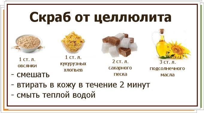 Как избавиться от целлюлита на попе и ногах: упражнения и диеты - tony.ru