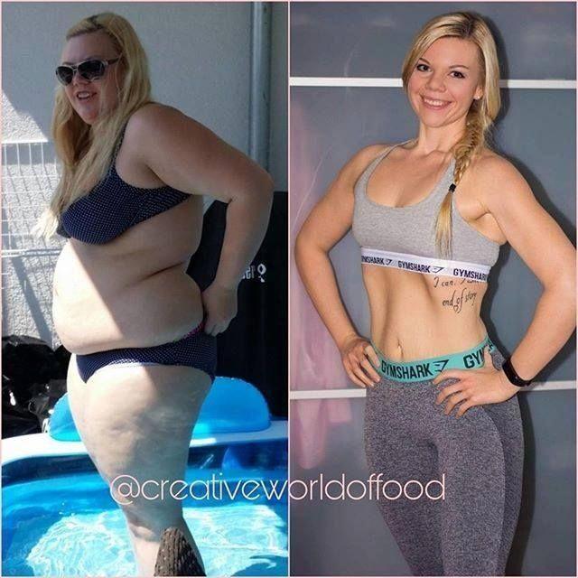 Похудение и сжигание жира