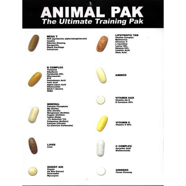 Витамины энимал пак (анимал пак, animal pak): состав, как принимать