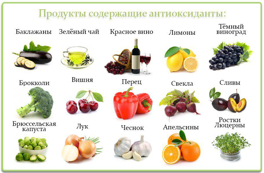 Мощные антиоксиданты в продуктах питания: таблица овощей, фруктов