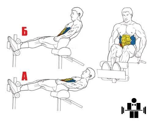Упражнения на пресс римский стул - красота и здоровье