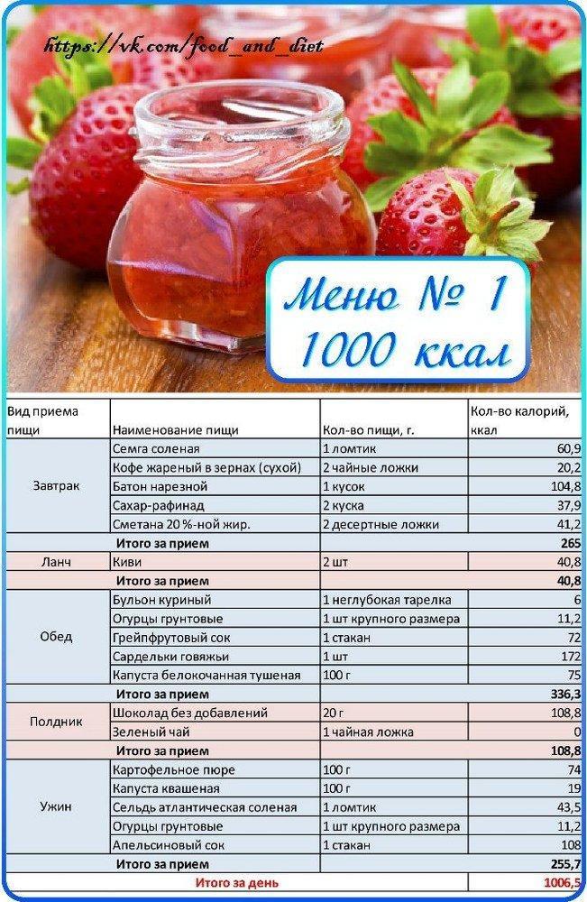 Эффективная диета на 1300 калорий на 12 дней: меню на неделю