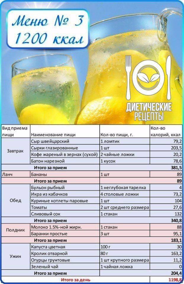 Диета на 1200 калорий в день: меню на неделю из простых продуктов для похудения