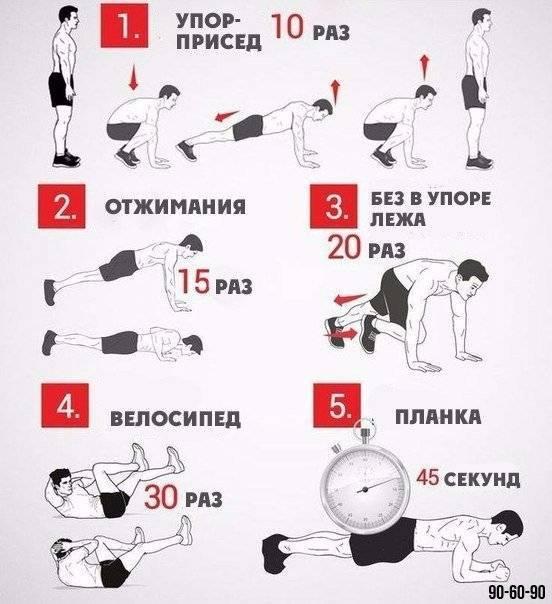 Кардио для похудения лучшие комплексы упражнений и программы тренировок
