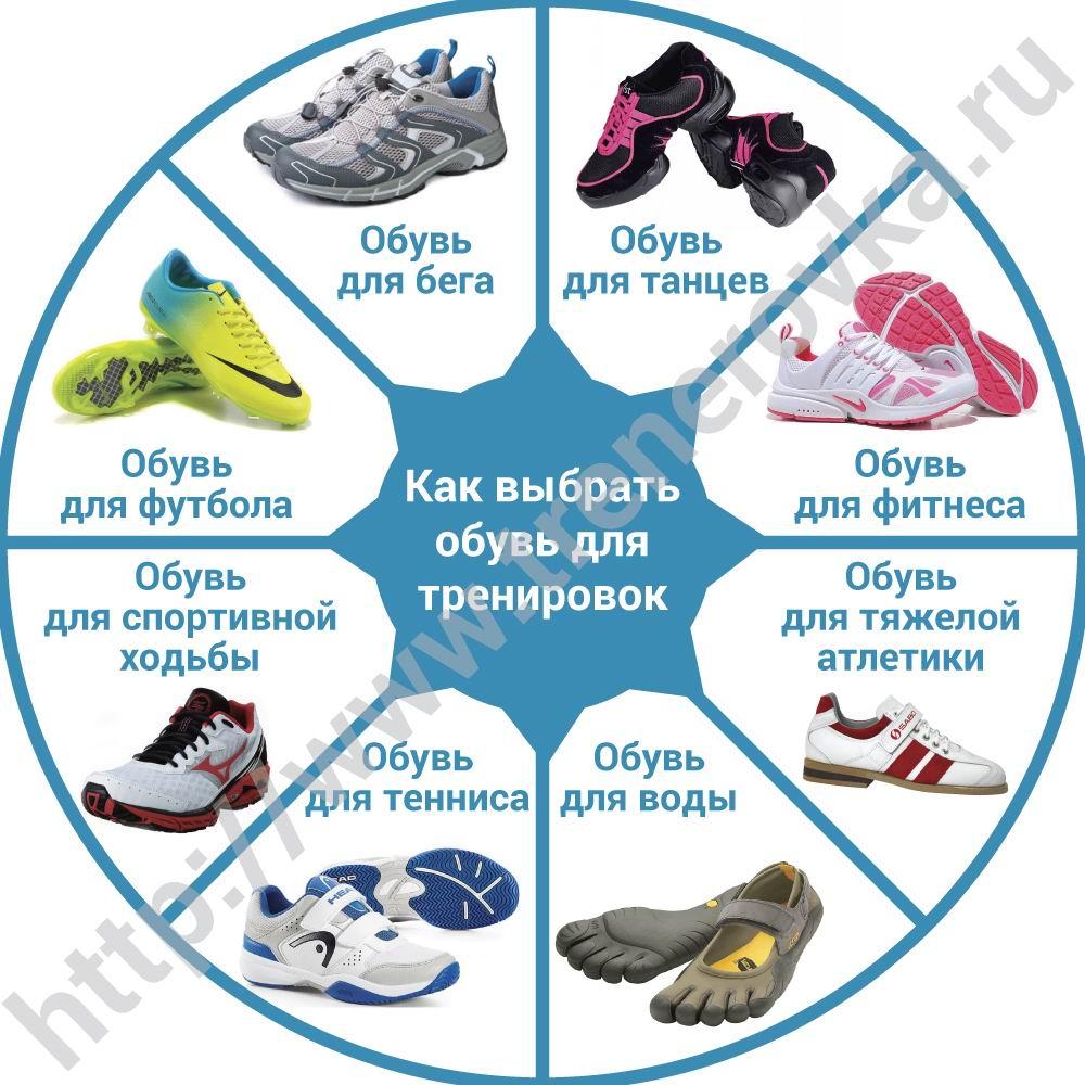 Как выбрать форму для фитнеса, спорта и йоги