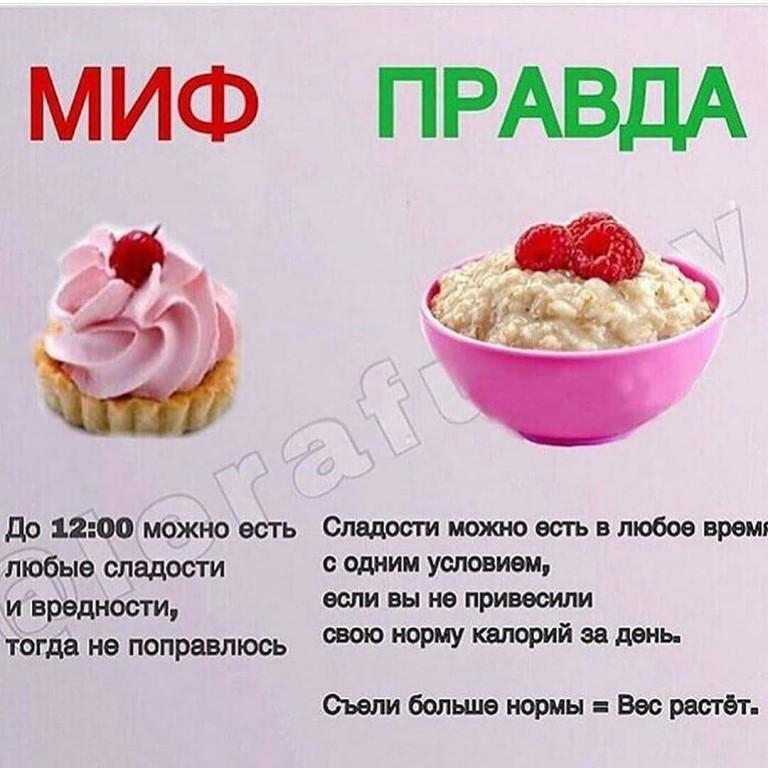Пять главных заблуждений о диетах  // нтв.ru