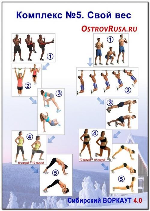 Для мужчин и девушек. эффективные тренировки с собственным весом